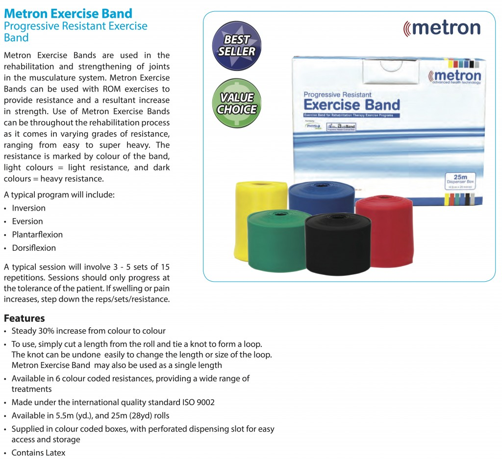 Metron exercise band